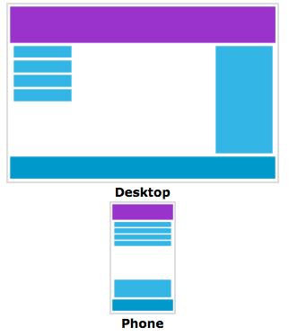 REsponsivewebdesingpage